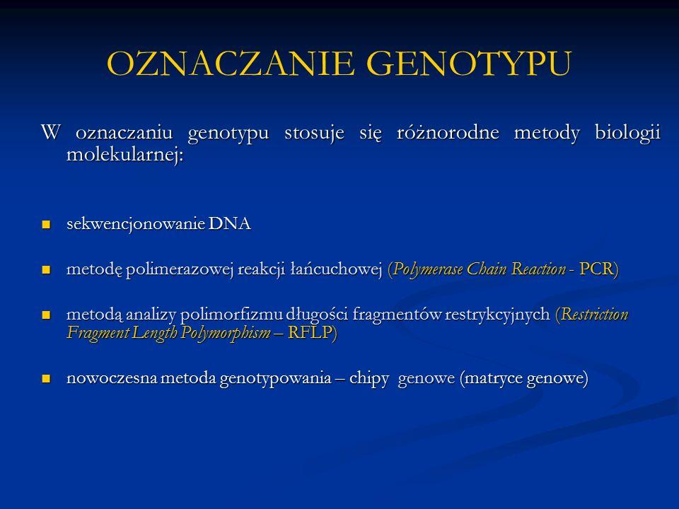 OZNACZANIE GENOTYPU W oznaczaniu genotypu stosuje się różnorodne metody biologii molekularnej: sekwencjonowanie DNA sekwencjonowanie DNA metodę polimerazowej reakcji łańcuchowej (Polymerase Chain Reaction - PCR) metodę polimerazowej reakcji łańcuchowej (Polymerase Chain Reaction - PCR) metodą analizy polimorfizmu długości fragmentów restrykcyjnych (Restriction Fragment Length Polymorphism – RFLP) metodą analizy polimorfizmu długości fragmentów restrykcyjnych (Restriction Fragment Length Polymorphism – RFLP) nowoczesna metoda genotypowania – chipy genowe (matryce genowe) nowoczesna metoda genotypowania – chipy genowe (matryce genowe)