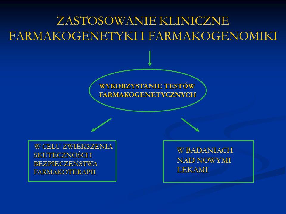 ZASTOSOWANIE KLINICZNE FARMAKOGENETYKI I FARMAKOGENOMIKI W CELU ZWIEKSZENIA SKUTECZNOŚCI I BEZPIECZEŃSTWA FARMAKOTERAPII W BADANIACH NAD NOWYMI LEKAMI WYKORZYSTANIE TESTÓW FARMAKOGENETYCZNYCH