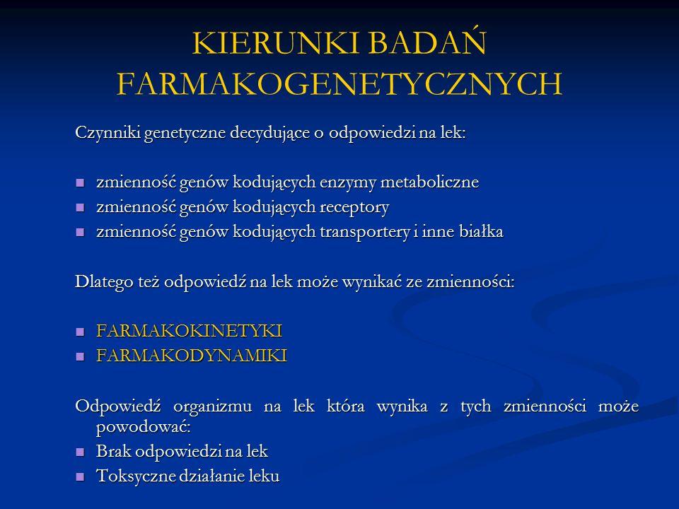 ODMIENNOŚĆ FARMAKOGENETYCZNA ZMIENNOŚĆFARMAKOKINETYKIZMIENNOŚĆFARMAKODYNAMIKI przez wpływ na WCHŁANIANIE DYSTRYBUCJE METABOLIZM WYDALANIE TRANSPORTERYNEUROPRZEKAŹNIKÓW RECEPTORY KANAŁY JONOWE