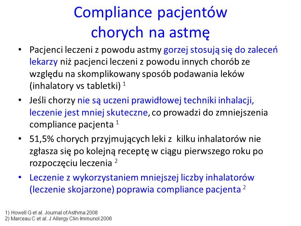 Compliance pacjentów chorych na astmę Pacjenci leczeni z powodu astmy gorzej stosują się do zaleceń lekarzy niż pacjenci leczeni z powodu innych chorób ze względu na skomplikowany sposób podawania leków (inhalatory vs tabletki) 1 Jeśli chorzy nie są uczeni prawidłowej techniki inhalacji, leczenie jest mniej skuteczne, co prowadzi do zmniejszenia compliance pacjenta 1 51,5% chorych przyjmujących leki z kilku inhalatorów nie zgłasza się po kolejną receptę w ciągu pierwszego roku po rozpoczęciu leczenia 2 Leczenie z wykorzystaniem mniejszej liczby inhalatorów (leczenie skojarzone) poprawia compliance pacjenta 2 1) Howell G et al.