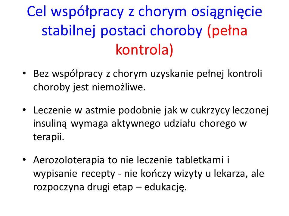 Cel współpracy z chorym osiągnięcie stabilnej postaci choroby (pełna kontrola) Bez współpracy z chorym uzyskanie pełnej kontroli choroby jest niemożliwe.
