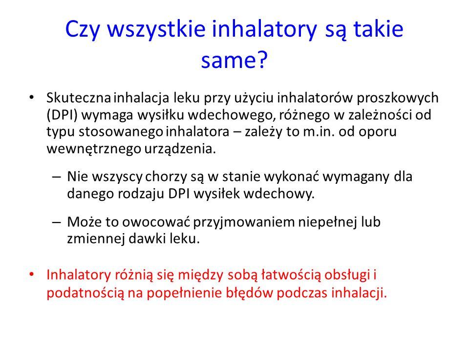 Czy wszystkie inhalatory są takie same.