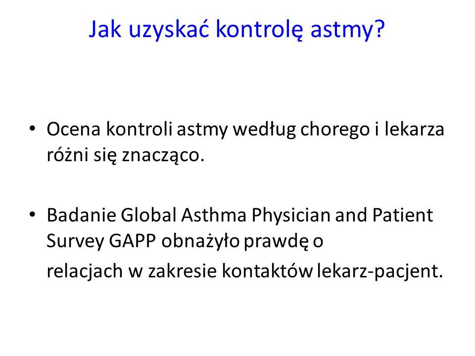 Jak uzyskać kontrolę astmy. Ocena kontroli astmy według chorego i lekarza różni się znacząco.