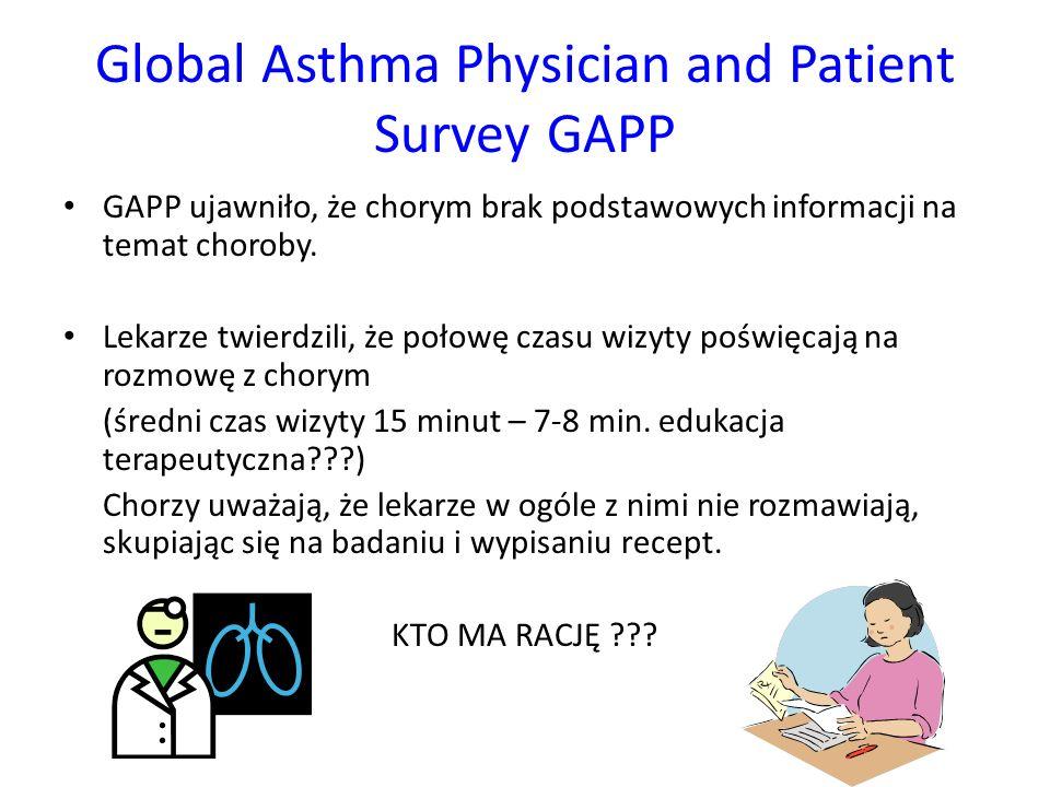 Wpływ edukacji na liczbę porad ośrodka pomocy doraźnej Całość badanej grupy – 196 osób Osoby uczestniczące w szkoleniu n=103 Osoby nieuczestniczące w szkoleniu n=93 Astma atopowa n=75 Astma nieatopowa n=28 Astma atopowa n=62 Astma nieatopowa n=31 Stopień astmy LSCLSCLSCLSC liczba terapii w izbie przyjęć Przed szkoleniem 51026712306122581326 liczba terapii w izbie przyjęć Po szkoleniu 13626107112491527 -76%-63%-2,5%+9,5%
