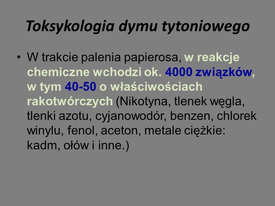Toksykologia dymu tytoniowego W trakcie palenia papierosa, w reakcje chemiczne wchodzi ok.