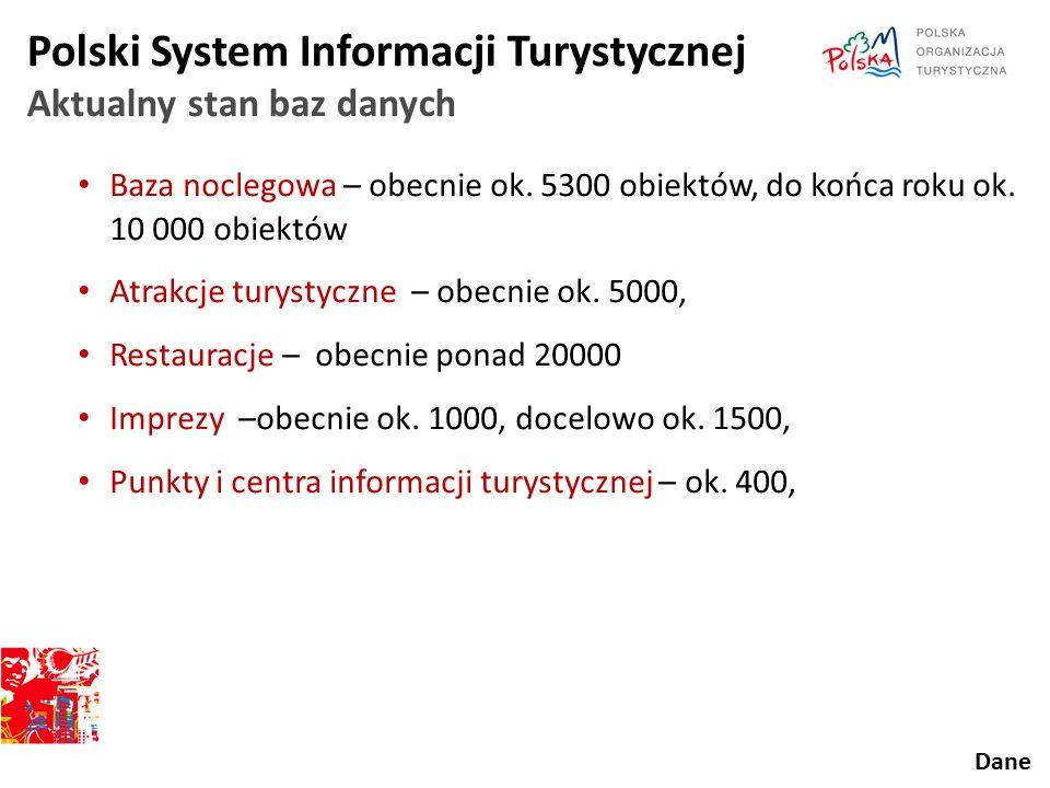 Polski System Informacji Turystycznej Aktualny stan baz danych Dane Baza noclegowa – obecnie ok. 5300 obiektów, do końca roku ok. 10 000 obiektów Atra