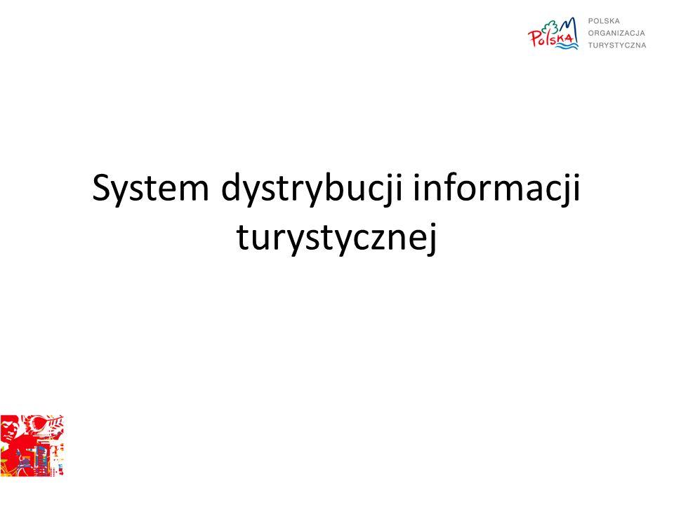 System dystrybucji informacji turystycznej
