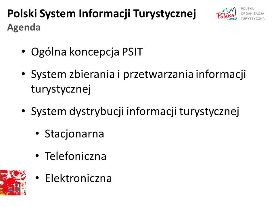 Polski System Informacji Turystycznej Agenda Ogólna koncepcja PSIT System zbierania i przetwarzania informacji turystycznej System dystrybucji informa
