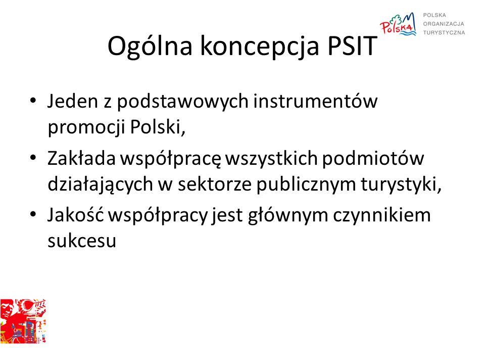 Ogólna koncepcja PSIT Jeden z podstawowych instrumentów promocji Polski, Zakłada współpracę wszystkich podmiotów działających w sektorze publicznym tu