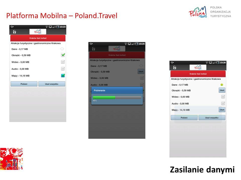 Zasilanie danymi Platforma Mobilna – Poland.Travel