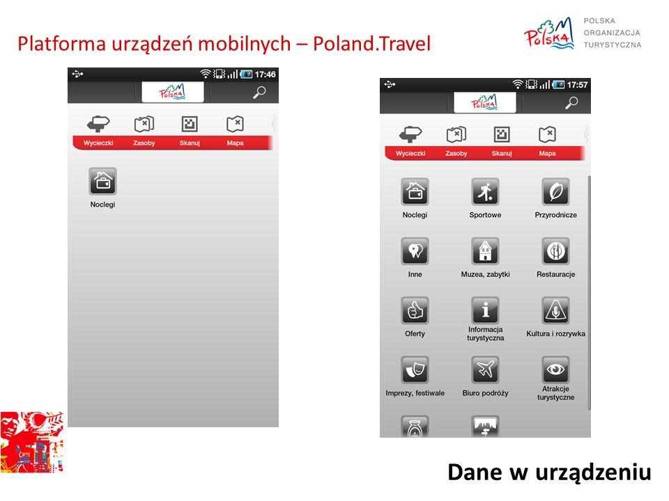 Dane w urządzeniu Platforma urządzeń mobilnych – Poland.Travel