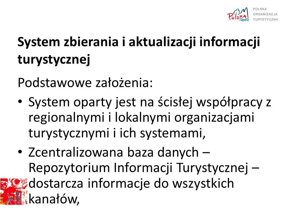 System zbierania i aktualizacji informacji turystycznej Podstawowe założenia: System oparty jest na ścisłej współpracy z regionalnymi i lokalnymi orga