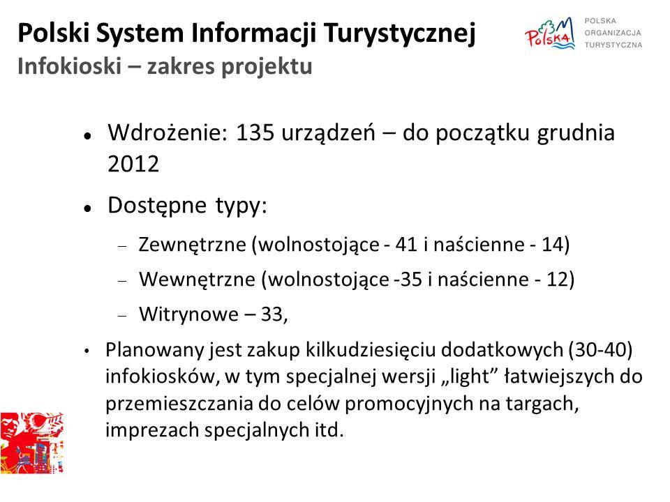 Polski System Informacji Turystycznej Infokioski – zakres projektu Wdrożenie: 135 urządzeń – do początku grudnia 2012 Dostępne typy:  Zewnętrzne (wol