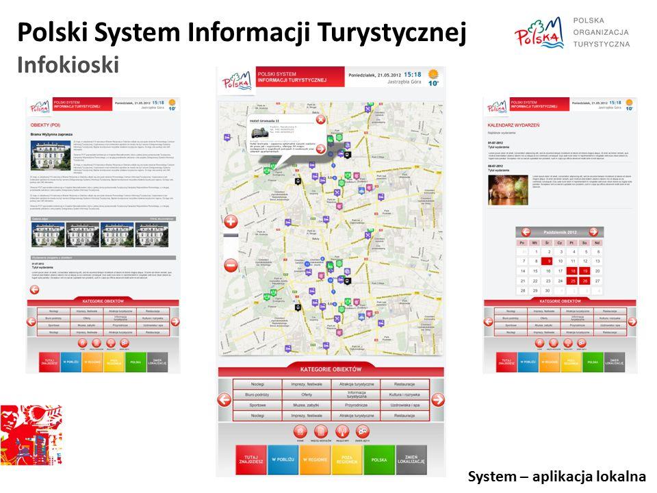 Polski System Informacji Turystycznej Infokioski System – aplikacja lokalna