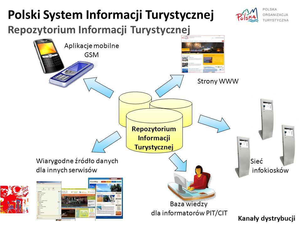 Polski System Informacji Turystycznej Repozytorium Informacji Turystycznej Sieć infokiosków Strony WWW Aplikacje mobilne GSM Wiarygodne źródło danych