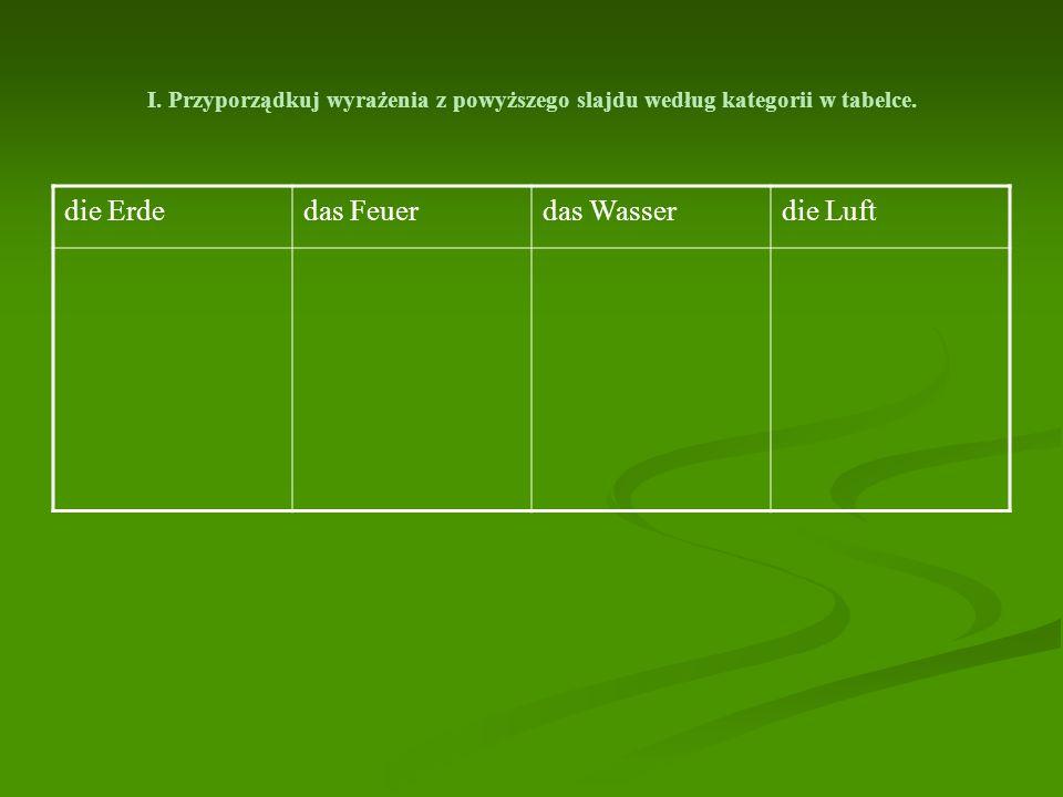 I. Przyporządkuj wyrażenia z powyższego slajdu według kategorii w tabelce. die Erdedas Feuerdas Wasserdie Luft