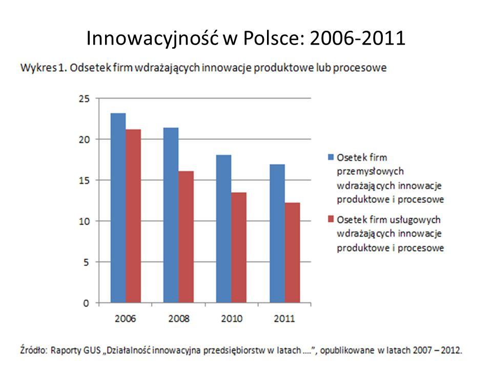 Innowacyjność w Polsce: 2006-2011 16 Źródło: EU Innovation Scoreboard, European Commission