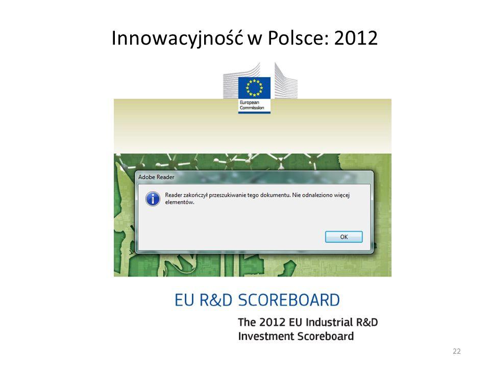 Innowacyjność w Polsce: 2012 22