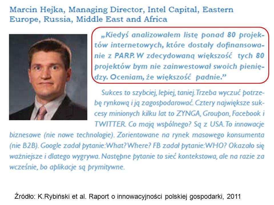 Źródło: K.Rybiński et al. Raport o innowacyjności polskiej gospodarki, 2011