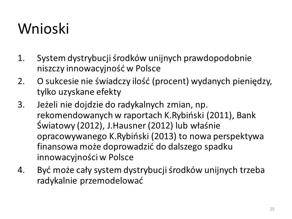 Wnioski 1.System dystrybucji środków unijnych prawdopodobnie niszczy innowacyjność w Polsce 2.O sukcesie nie świadczy ilość (procent) wydanych pieniędzy, tylko uzyskane efekty 3.Jeżeli nie dojdzie do radykalnych zmian, np.