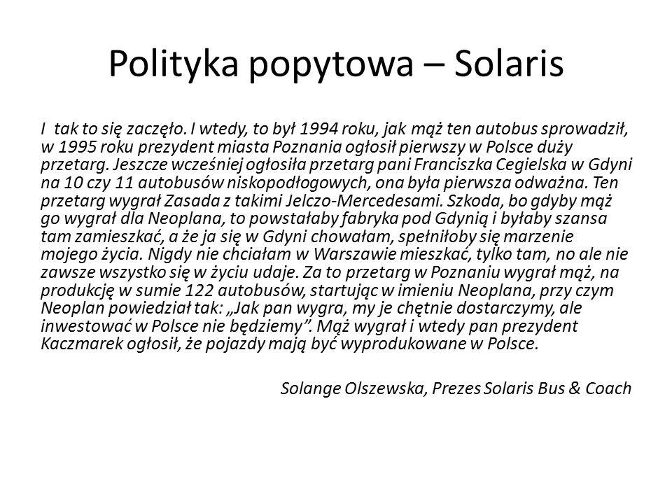 Polityka popytowa – Solaris I tak to się zaczęło.