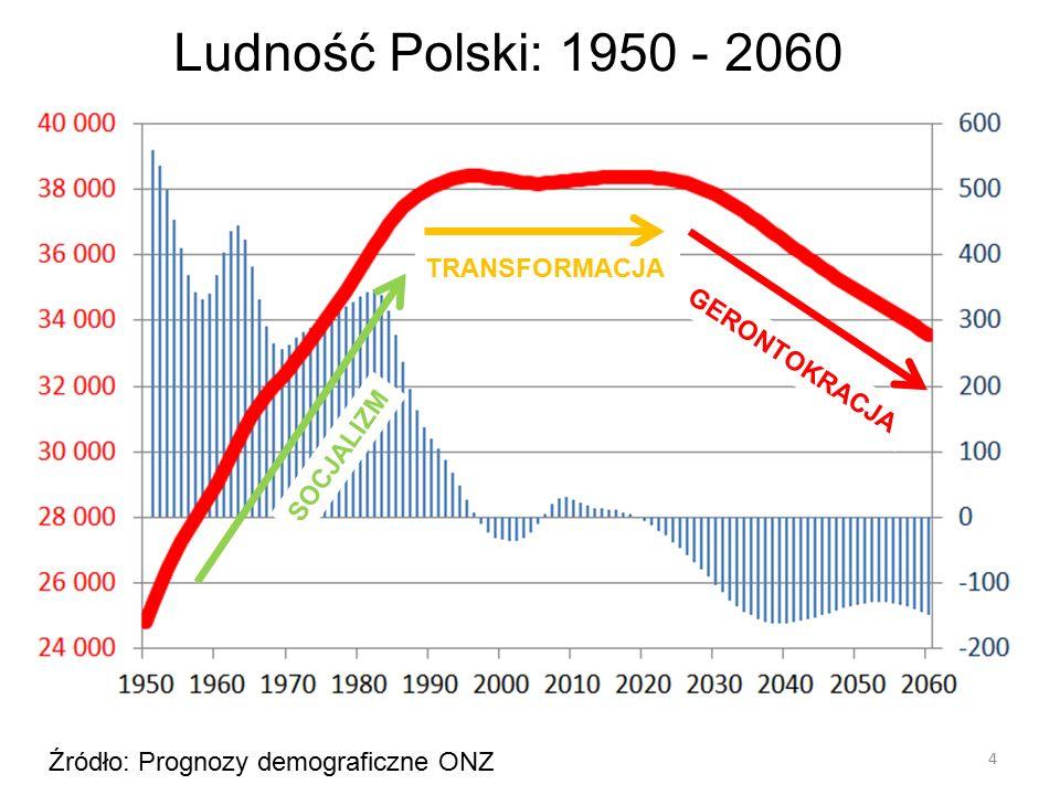 4 Źródło: Prognozy demograficzne ONZ Ludność Polski: 1950 - 2060 SOCJALIZM TRANSFORMACJA GERONTOKRACJA