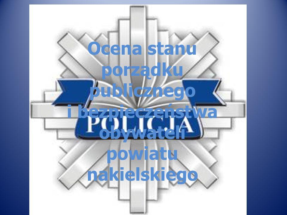 Ocena stanu porządku publicznego i bezpieczeństwa obywateli powiatu nakielskiego