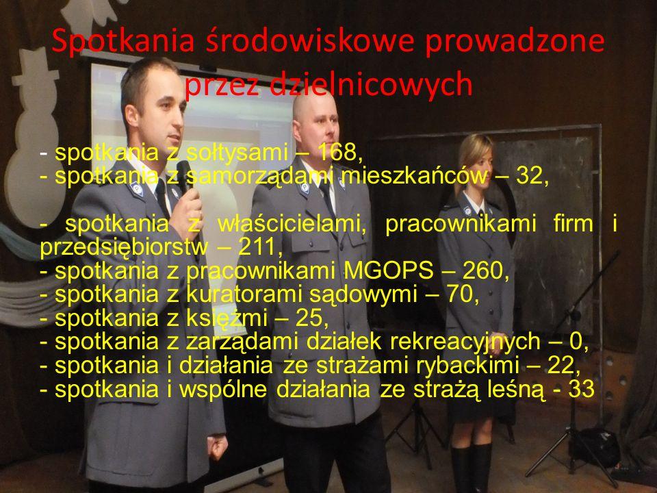 Spotkania środowiskowe prowadzone przez dzielnicowych - spotkania z sołtysami – 168, - spotkania z samorządami mieszkańców – 32, - spotkania z właścic