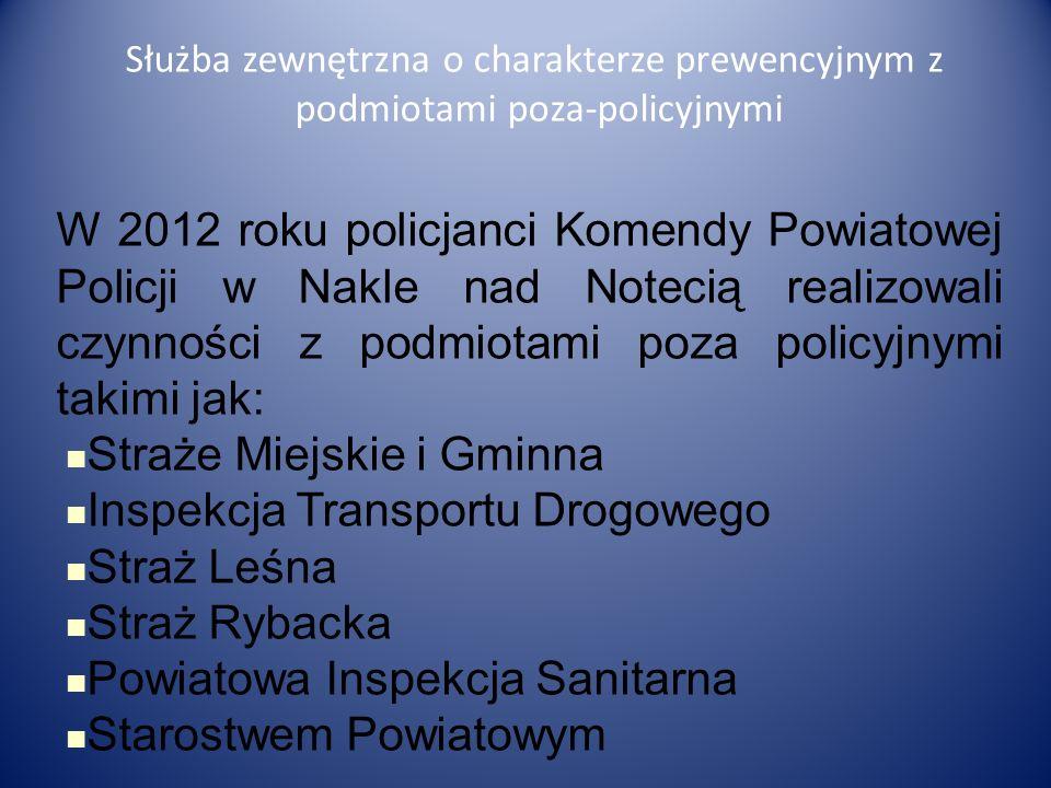 Służba zewnętrzna o charakterze prewencyjnym z podmiotami poza-policyjnymi W 2012 roku policjanci Komendy Powiatowej Policji w Nakle nad Notecią reali