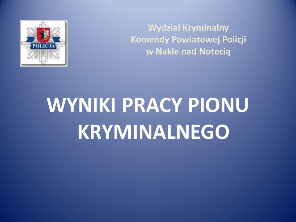 Wydział Kryminalny Komendy Powiatowej Policji w Nakle nad Notecią WYNIKI PRACY PIONU KRYMINALNEGO