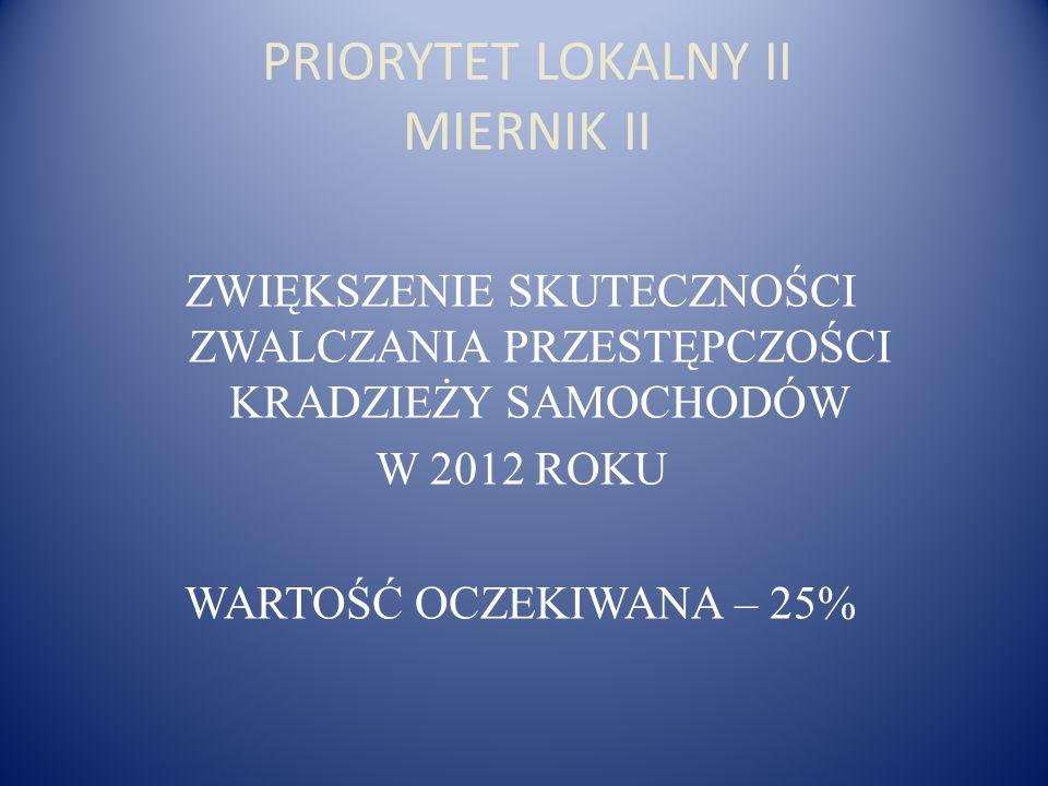 PRIORYTET LOKALNY II MIERNIK II ZWIĘKSZENIE SKUTECZNOŚCI ZWALCZANIA PRZESTĘPCZOŚCI KRADZIEŻY SAMOCHODÓW W 2012 ROKU WARTOŚĆ OCZEKIWANA – 25%