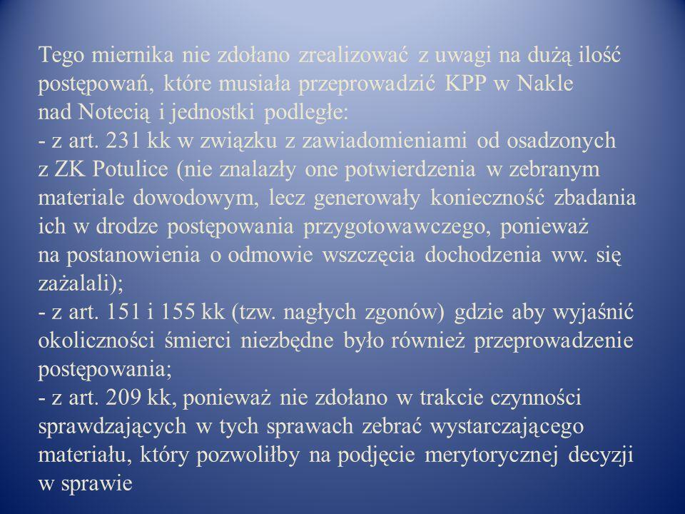 Tego miernika nie zdołano zrealizować z uwagi na dużą ilość postępowań, które musiała przeprowadzić KPP w Nakle nad Notecią i jednostki podległe: - z art.