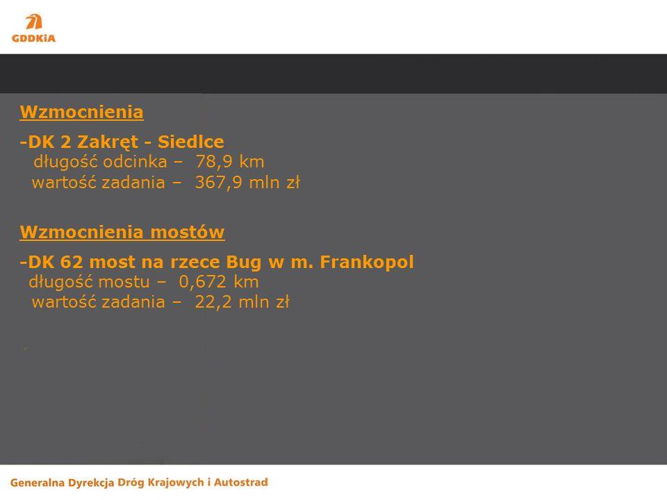 Odnowy -DK 63 Chodów - Strzała długość odcinka – 3,8 km wartość zadania – 24 mln zł -DK 62 przejście przez Węgrów długość odcinka – 4 km wartość zadania – 12 mln zł