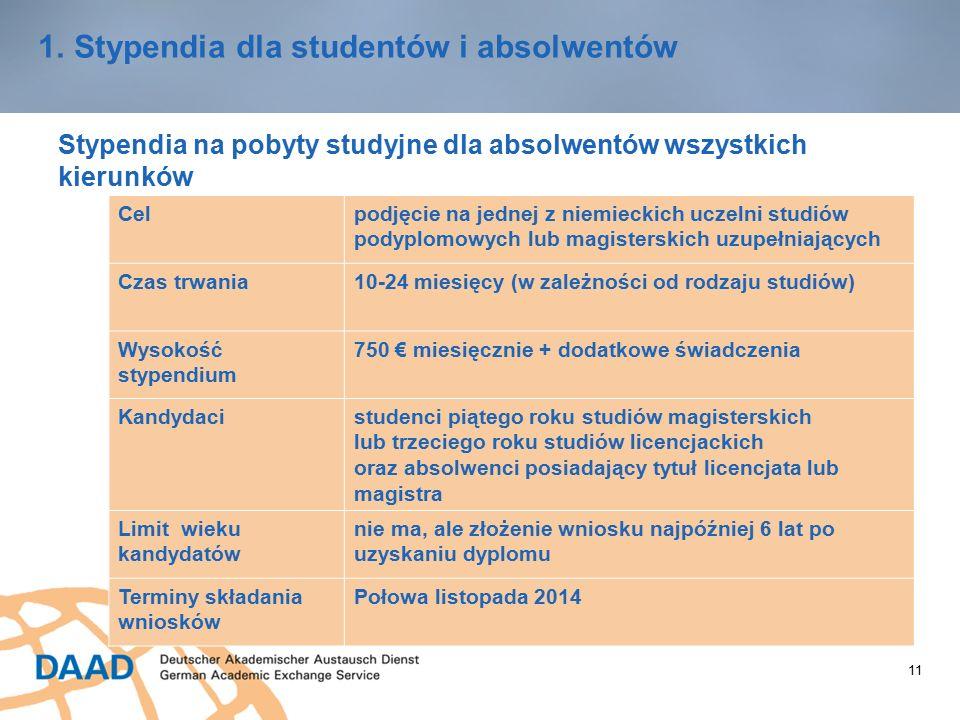 11 1.Stypendia dla studentów i absolwentów Stypendia na pobyty studyjne dla absolwentów wszystkich kierunków Celpodjęcie na jednej z niemieckich uczelni studiów podyplomowych lub magisterskich uzupełniających Czas trwania10-24 miesięcy (w zależności od rodzaju studiów) Wysokość stypendium 750 € miesięcznie + dodatkowe świadczenia Kandydacistudenci piątego roku studiów magisterskich lub trzeciego roku studiów licencjackich oraz absolwenci posiadający tytuł licencjata lub magistra Limit wieku kandydatów nie ma, ale złożenie wniosku najpóźniej 6 lat po uzyskaniu dyplomu Terminy składania wniosków Połowa listopada 2014