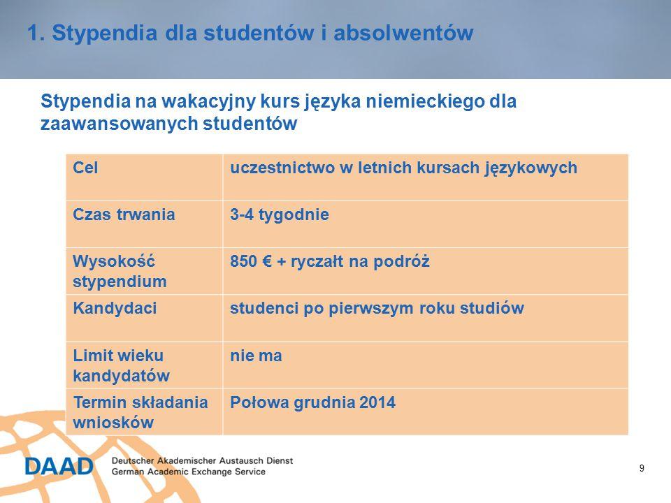 9 1.Stypendia dla studentów i absolwentów Stypendia na wakacyjny kurs języka niemieckiego dla zaawansowanych studentów Celuczestnictwo w letnich kursach językowych Czas trwania3-4 tygodnie Wysokość stypendium 850 € + ryczałt na podróż Kandydacistudenci po pierwszym roku studiów Limit wieku kandydatów nie ma Termin składania wniosków Połowa grudnia 2014