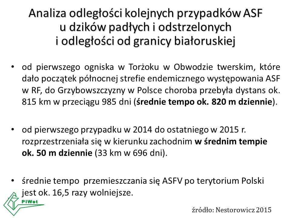od pierwszego ogniska w Torżoku w Obwodzie twerskim, które dało początek północnej strefie endemicznego występowania ASF w RF, do Grzybowszczyzny w Polsce choroba przebyła dystans ok.