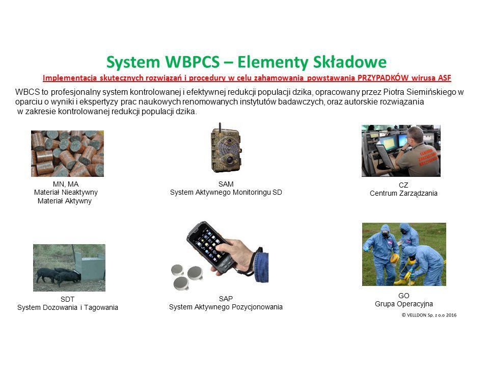 System WBPCS – Elementy Składowe Implementacja skutecznych rozwiązań i procedury w celu zahamowania powstawania PRZYPADKÓW wirusa ASF WBCS to profesjo