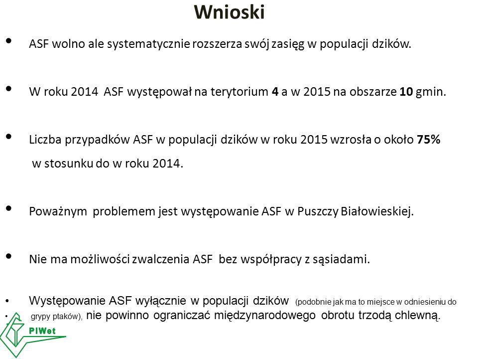 Wnioski ASF wolno ale systematycznie rozszerza swój zasięg w populacji dzików. W roku 2014 ASF występował na terytorium 4 a w 2015 na obszarze 10 gmin
