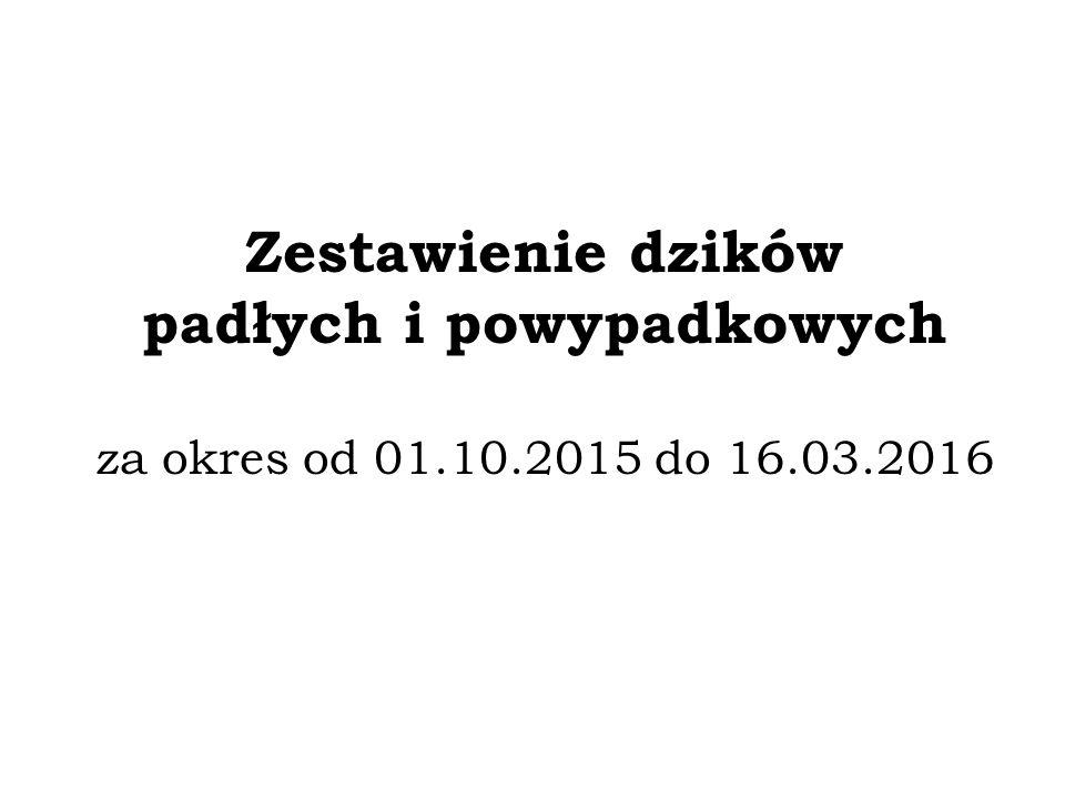 Zestawienie dzików padłych i powypadkowych za okres od 01.10.2015 do 16.03.2016