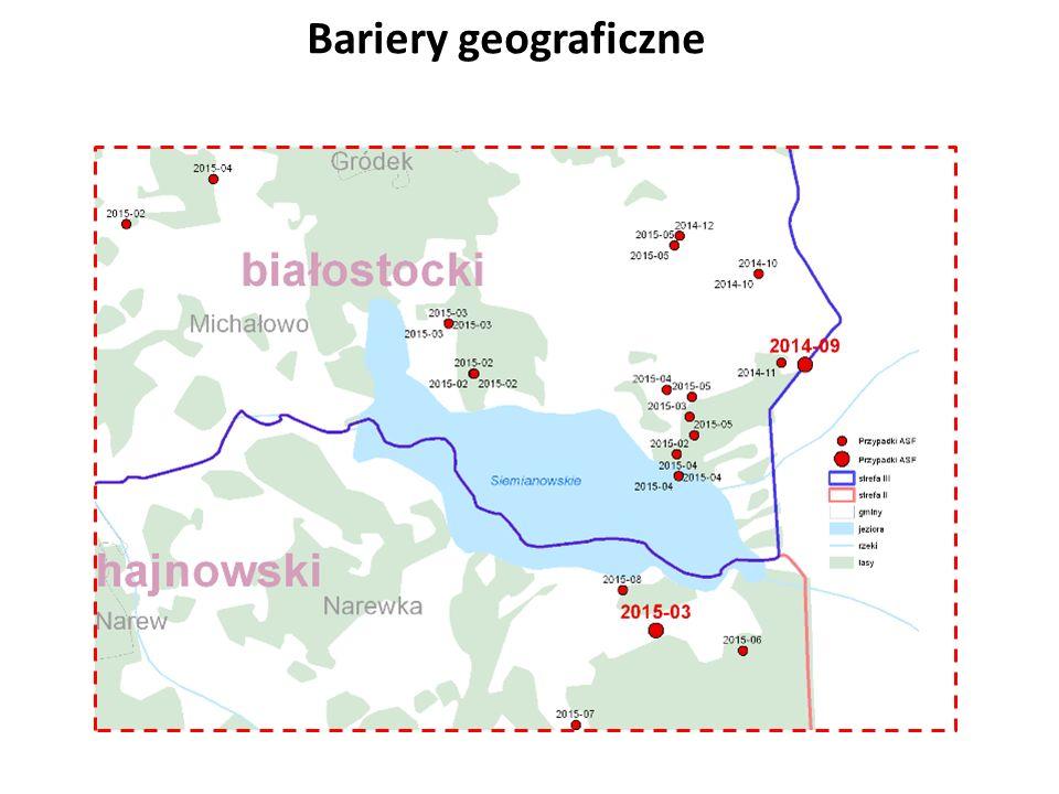 Bariery geograficzne
