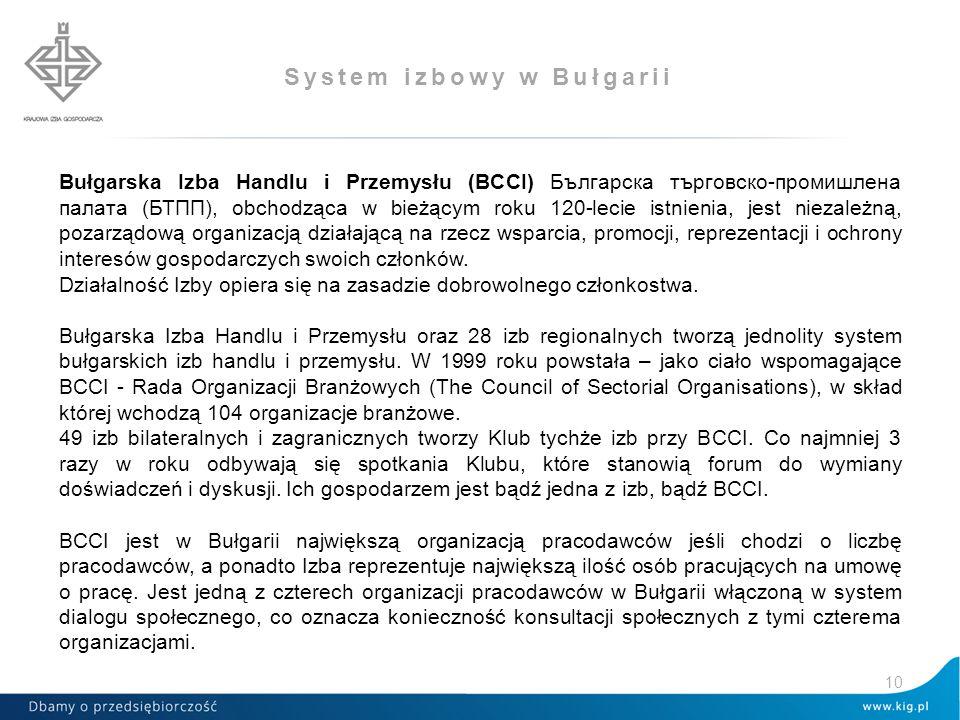 System izbowy w Bułgarii Bułgarska Izba Handlu i Przemysłu (BCCI) Българска търговско-промишлена палата (БТПП), obchodząca w bieżącym roku 120-lecie istnienia, jest niezależną, pozarządową organizacją działającą na rzecz wsparcia, promocji, reprezentacji i ochrony interesów gospodarczych swoich członków.