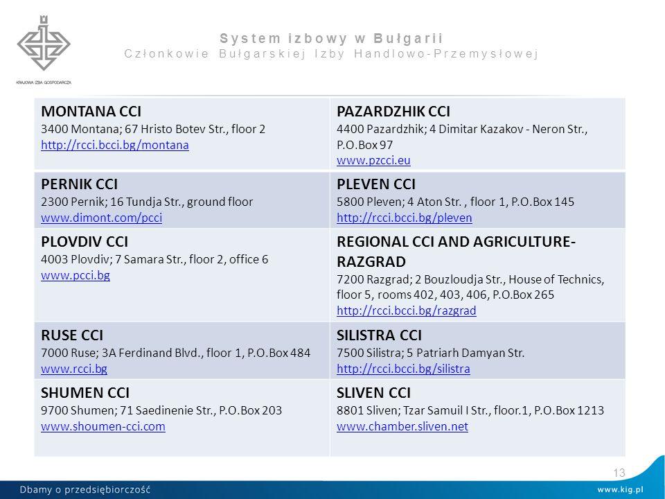 System izbowy w Bułgarii Członkowie Bułgarskiej Izby Handlowo-Przemysłowej 13 MONTANA CCI 3400 Montana; 67 Hristo Botev Str., floor 2 http://rcci.bcci