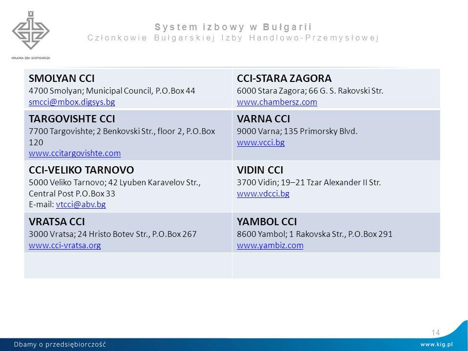 System izbowy w Bułgarii Członkowie Bułgarskiej Izby Handlowo-Przemysłowej 14 SMOLYAN CCI 4700 Smolyan; Municipal Council, P.O.Box 44 smcci@mbox.digsy