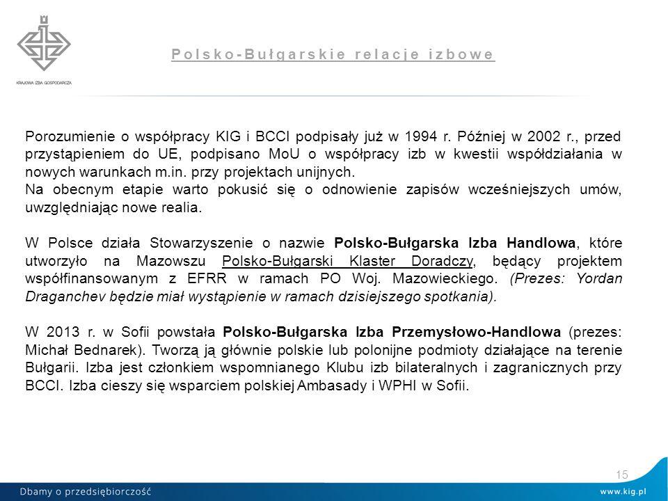 Polsko-Bułgarskie relacje izbowe Porozumienie o współpracy KIG i BCCI podpisały już w 1994 r. Później w 2002 r., przed przystąpieniem do UE, podpisano