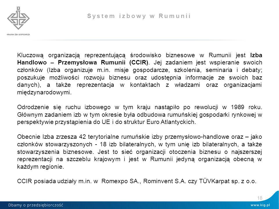 System izbowy w Rumunii Kluczową organizacją reprezentującą środowisko biznesowe w Rumunii jest Izba Handlowo – Przemysłowa Rumunii (CCIR). Jej zadani