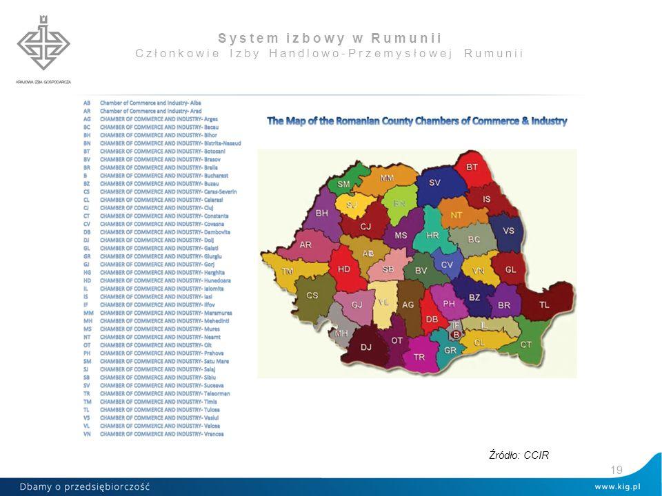 System izbowy w Rumunii Członkowie Izby Handlowo-Przemysłowej Rumunii Źródło: CCIR 19