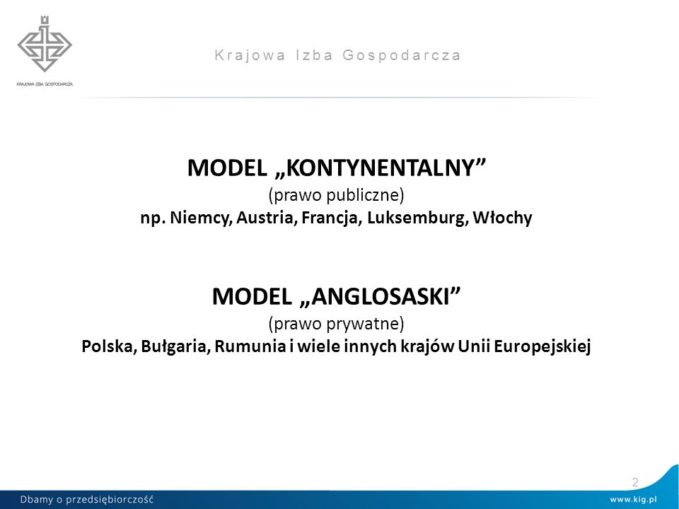 """Krajowa Izba Gospodarcza MODEL """"KONTYNENTALNY"""" (prawo publiczne) np. Niemcy, Austria, Francja, Luksemburg, Włochy MODEL """"ANGLOSASKI"""" (prawo prywatne)"""