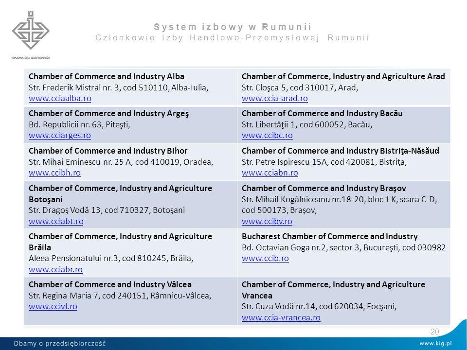 System izbowy w Rumunii Członkowie Izby Handlowo-Przemysłowej Rumunii 20