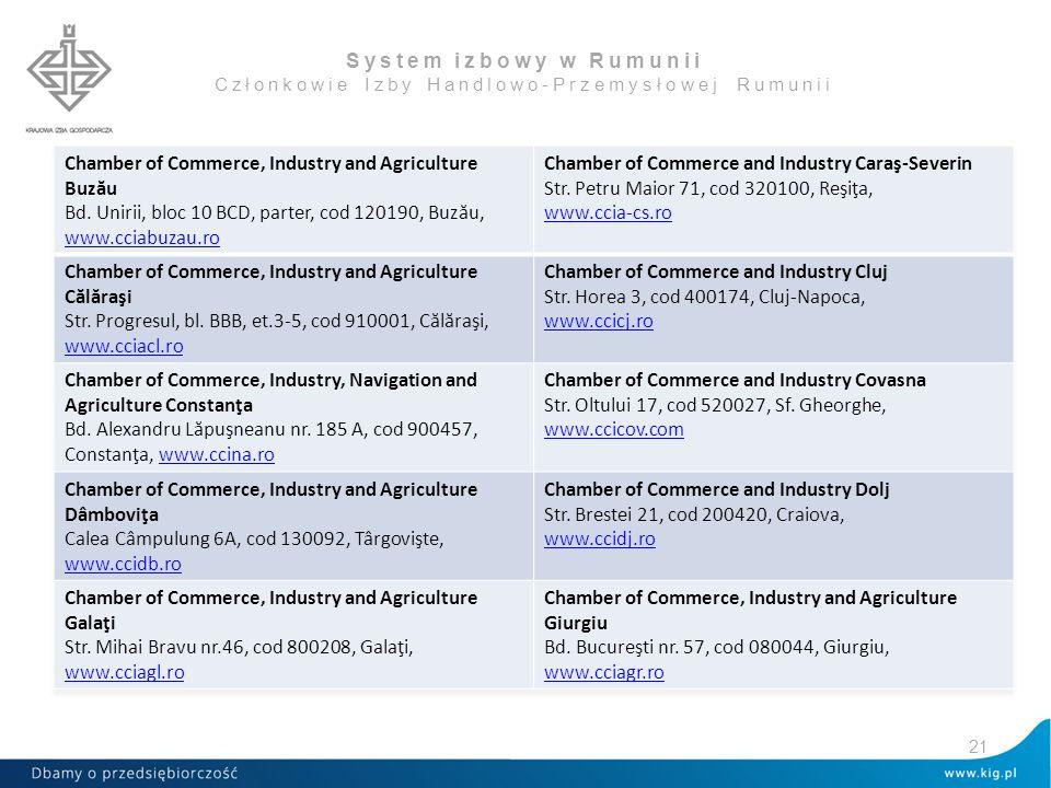 System izbowy w Rumunii Członkowie Izby Handlowo-Przemysłowej Rumunii 21