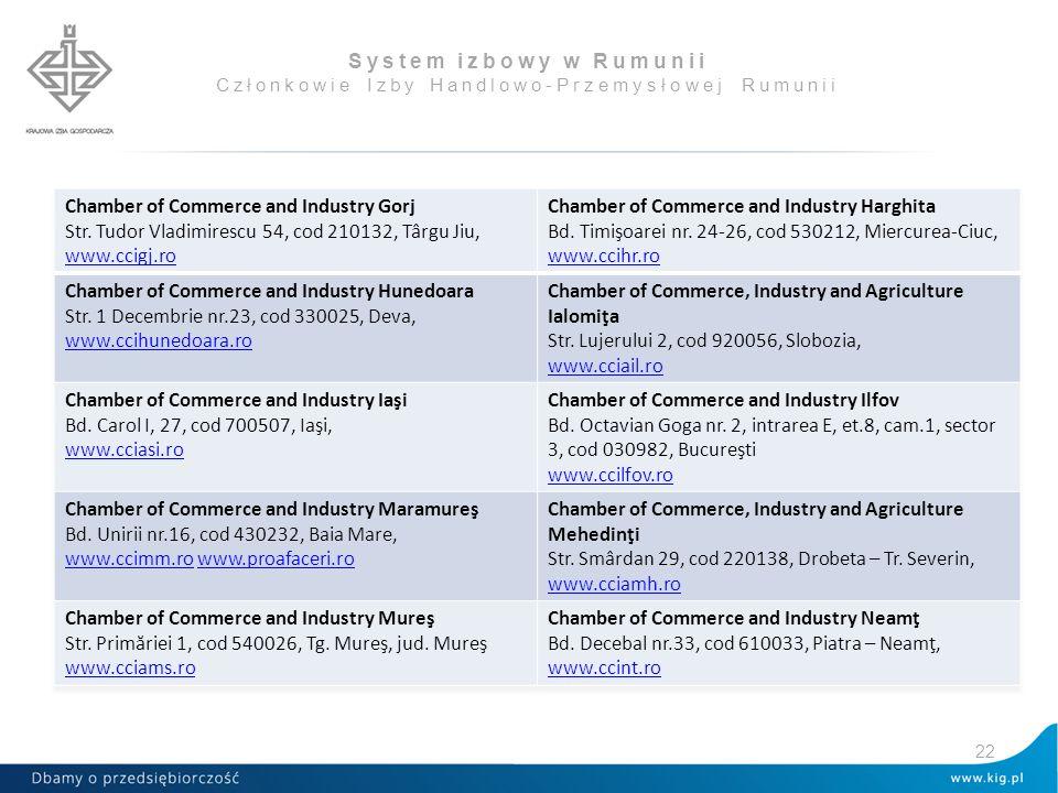 System izbowy w Rumunii Członkowie Izby Handlowo-Przemysłowej Rumunii 22